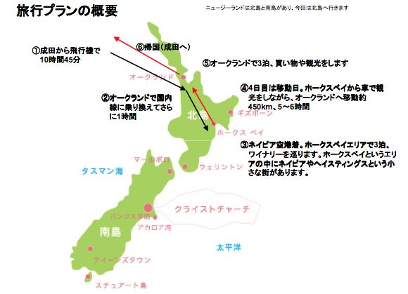 travelplan_NZ